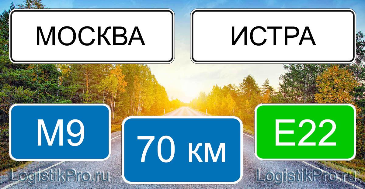 Расстояние между Москвой и Истрой 70 км на машине по трассе М9 Е22