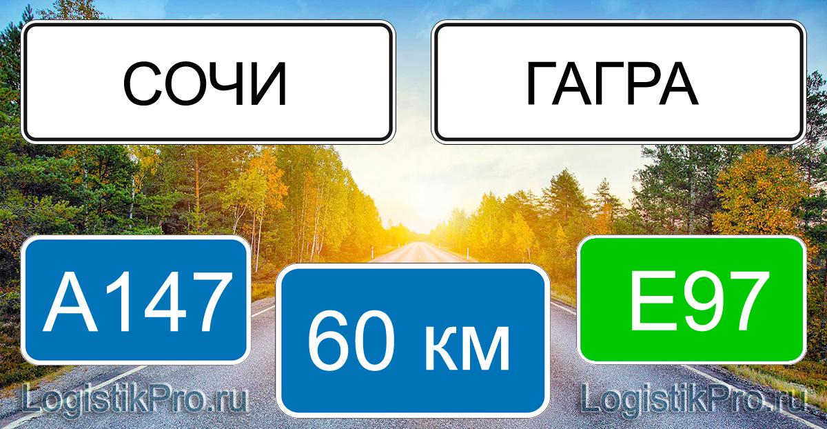 Расстояние между Сочи и Гагрой 65 км на машине по трассе А147 Е97